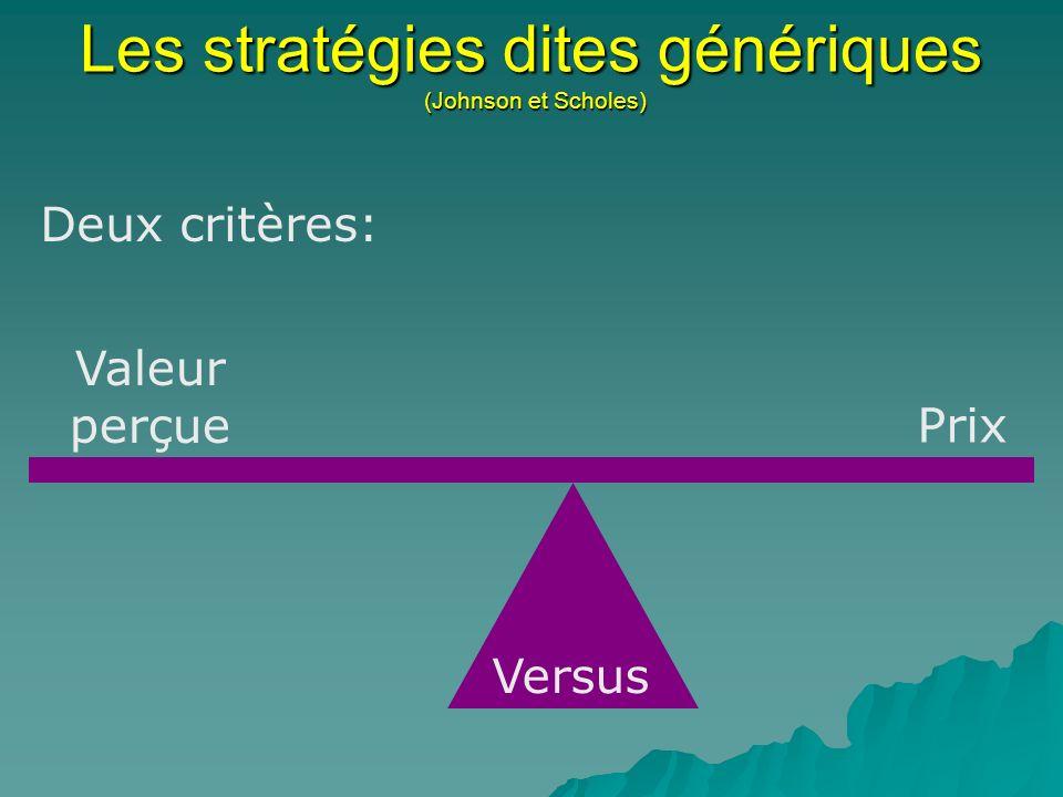 Les stratégies dites génériques (Johnson et Scholes)
