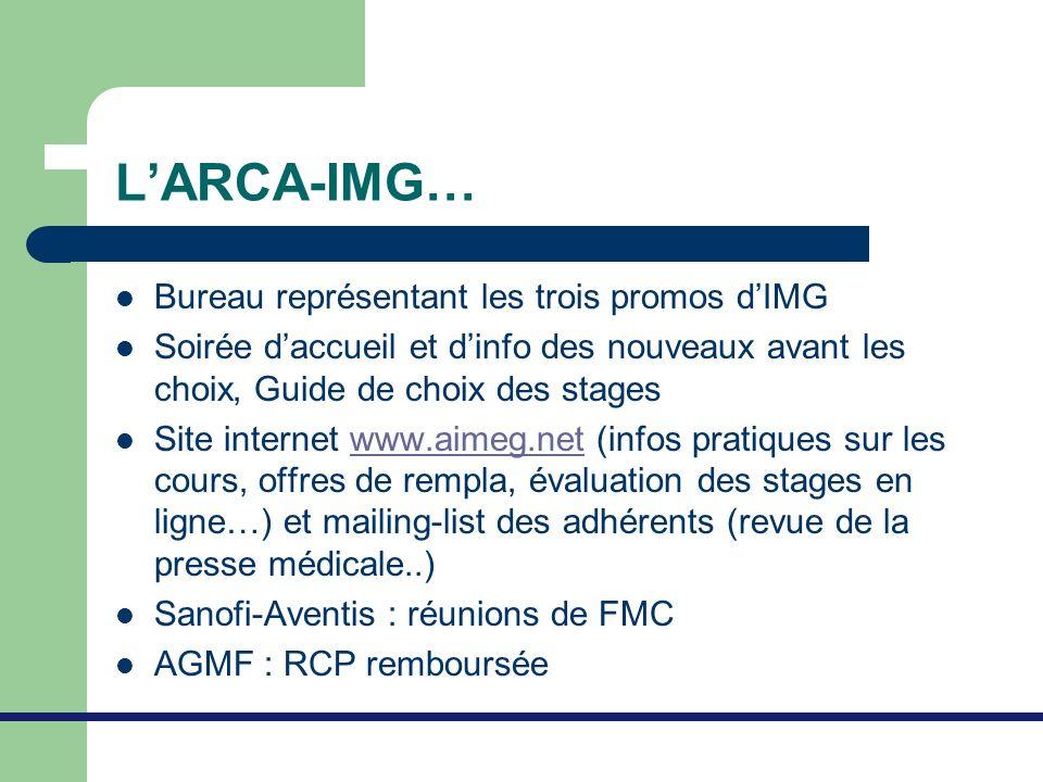 L'ARCA-IMG… Bureau représentant les trois promos d'IMG