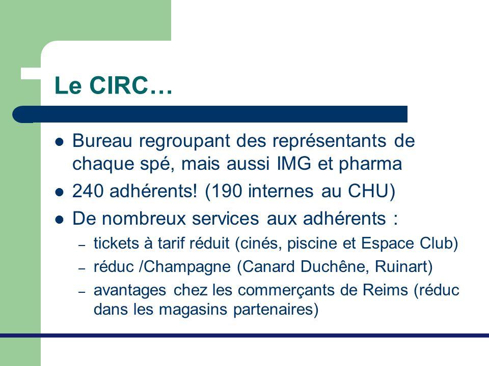 Le CIRC… Bureau regroupant des représentants de chaque spé, mais aussi IMG et pharma. 240 adhérents! (190 internes au CHU)