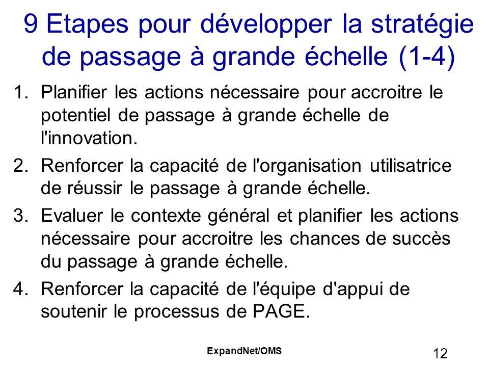 9 Etapes pour développer la stratégie de passage à grande échelle (1-4)