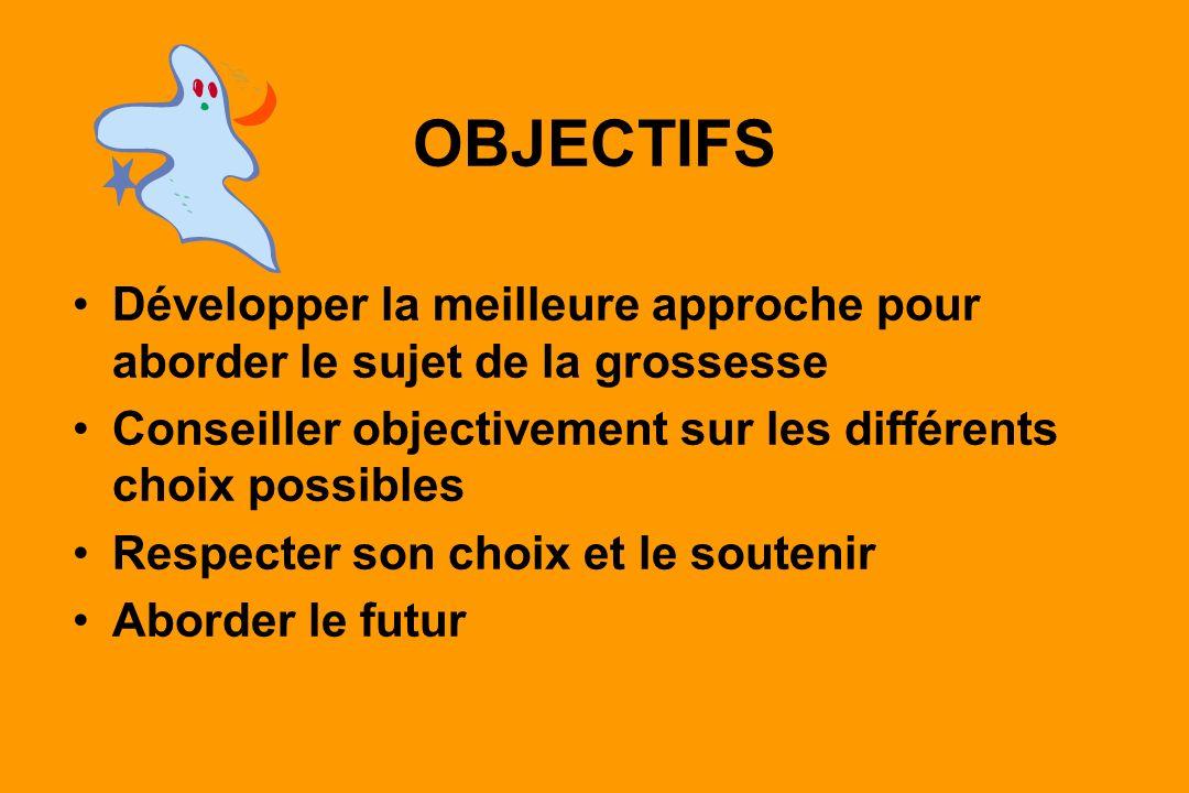 OBJECTIFS Développer la meilleure approche pour aborder le sujet de la grossesse. Conseiller objectivement sur les différents choix possibles.