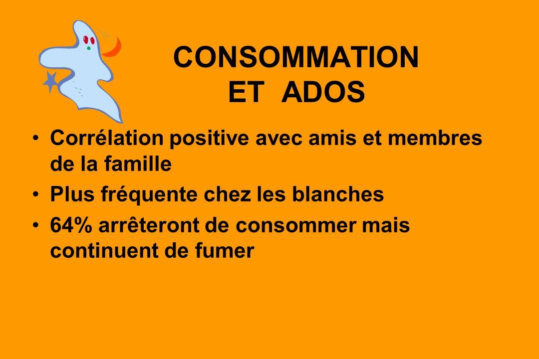 CONSOMMATION ET ADOS Corrélation positive avec amis et membres de la famille. Plus fréquente chez les blanches.