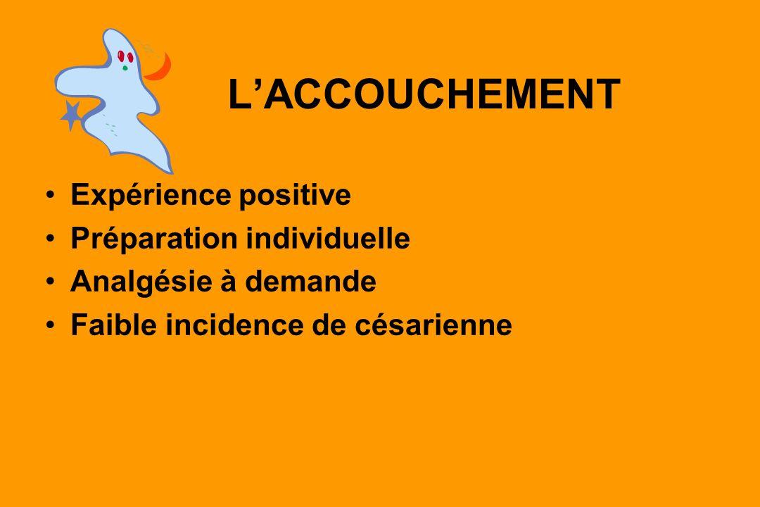 L'ACCOUCHEMENT Expérience positive Préparation individuelle