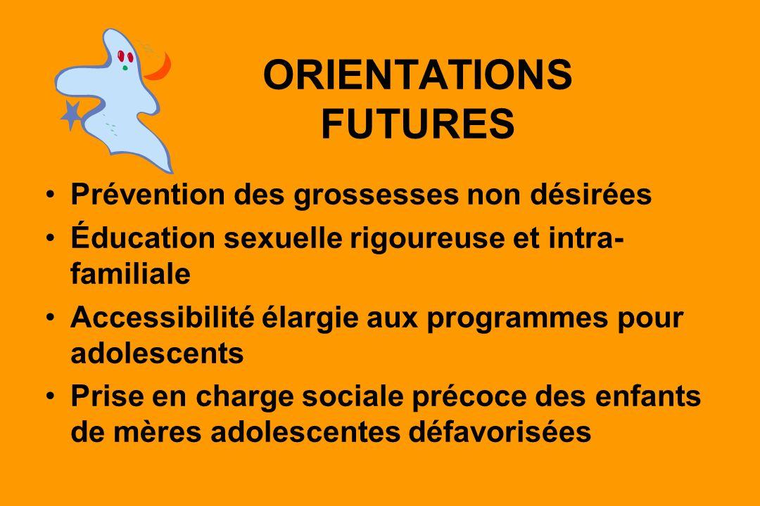 ORIENTATIONS FUTURES Prévention des grossesses non désirées
