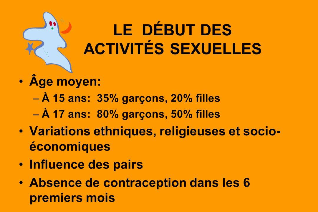 LE DÉBUT DES ACTIVITÉS SEXUELLES