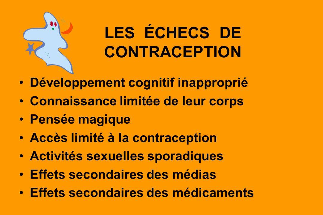 LES ÉCHECS DE CONTRACEPTION