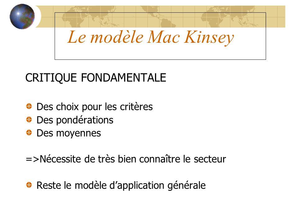 Le modèle Mac Kinsey CRITIQUE FONDAMENTALE Des choix pour les critères