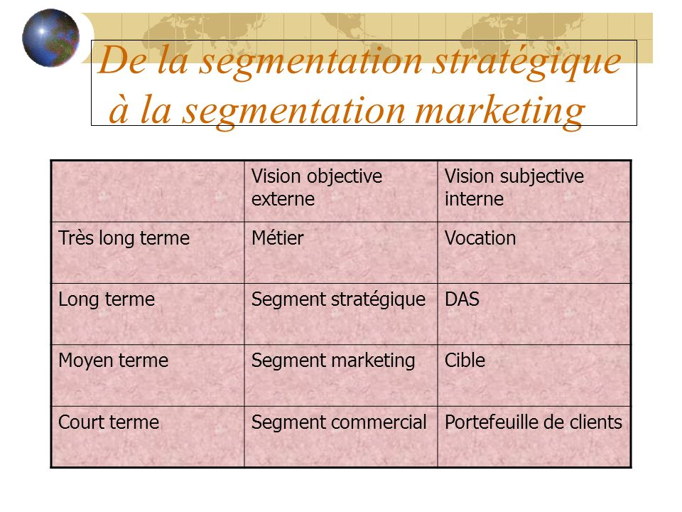 De la segmentation stratégique à la segmentation marketing