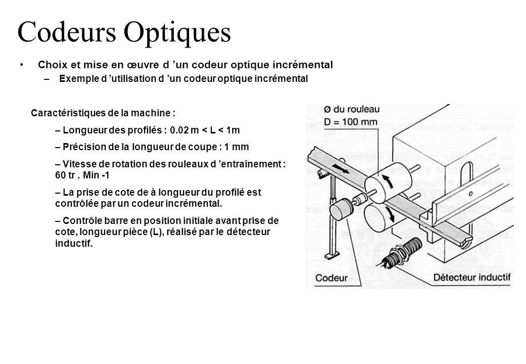 Codeurs Optiques Choix et mise en œuvre d 'un codeur optique incrémental. Exemple d 'utilisation d 'un codeur optique incrémental.