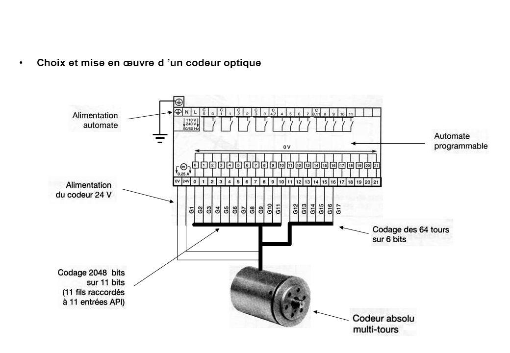 Choix et mise en œuvre d 'un codeur optique