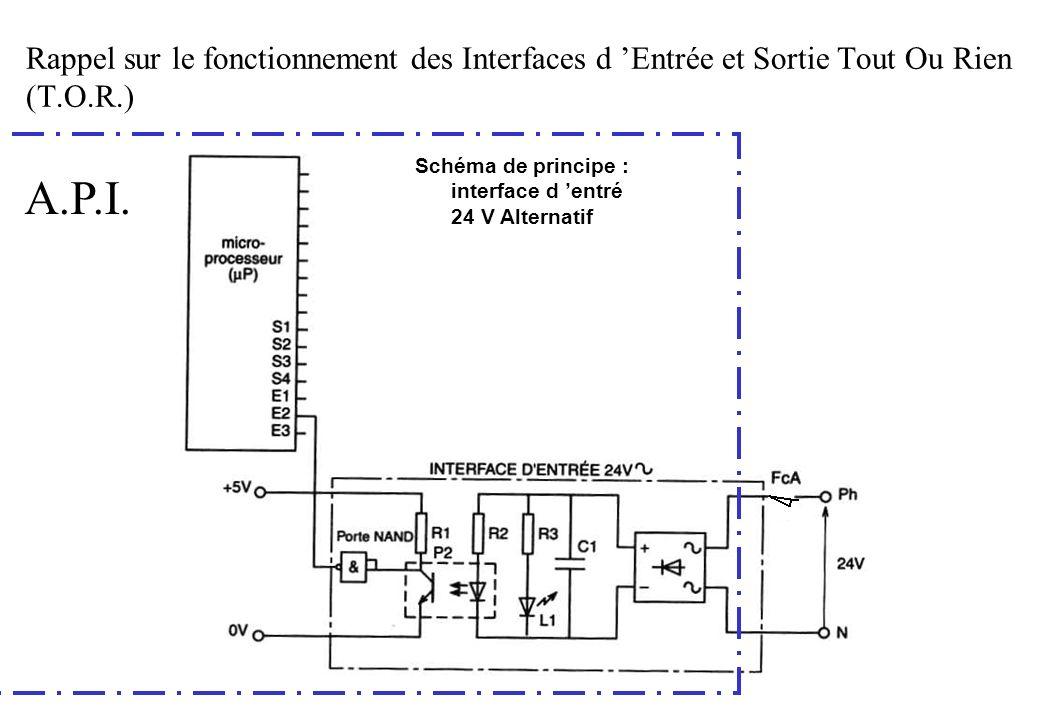 Rappel sur le fonctionnement des Interfaces d 'Entrée et Sortie Tout Ou Rien (T.O.R.)