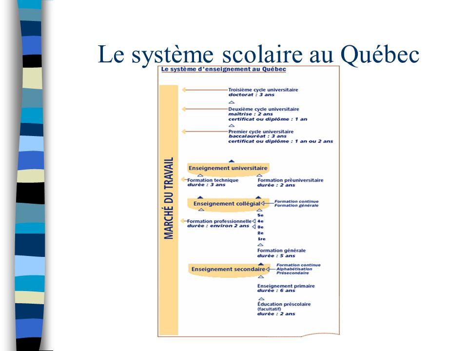 Le système scolaire au Québec