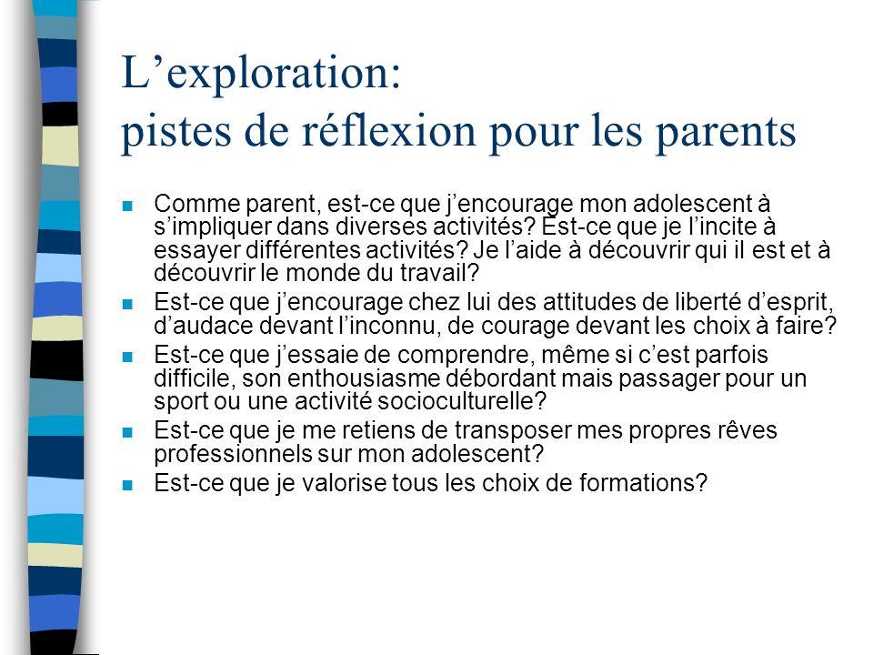 L'exploration: pistes de réflexion pour les parents