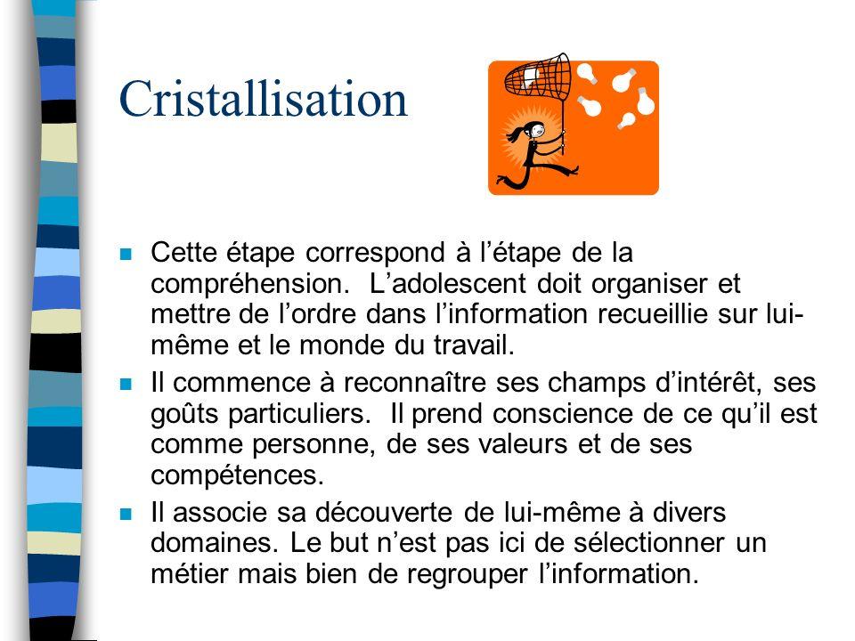 Cristallisation