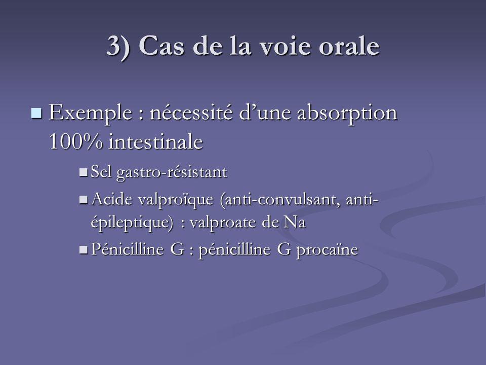 3) Cas de la voie orale Exemple : nécessité d'une absorption 100% intestinale. Sel gastro-résistant.