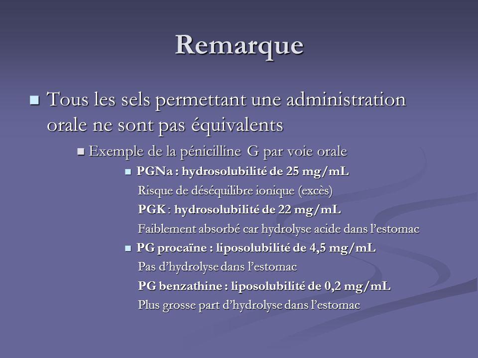 Remarque Tous les sels permettant une administration orale ne sont pas équivalents. Exemple de la pénicilline G par voie orale.