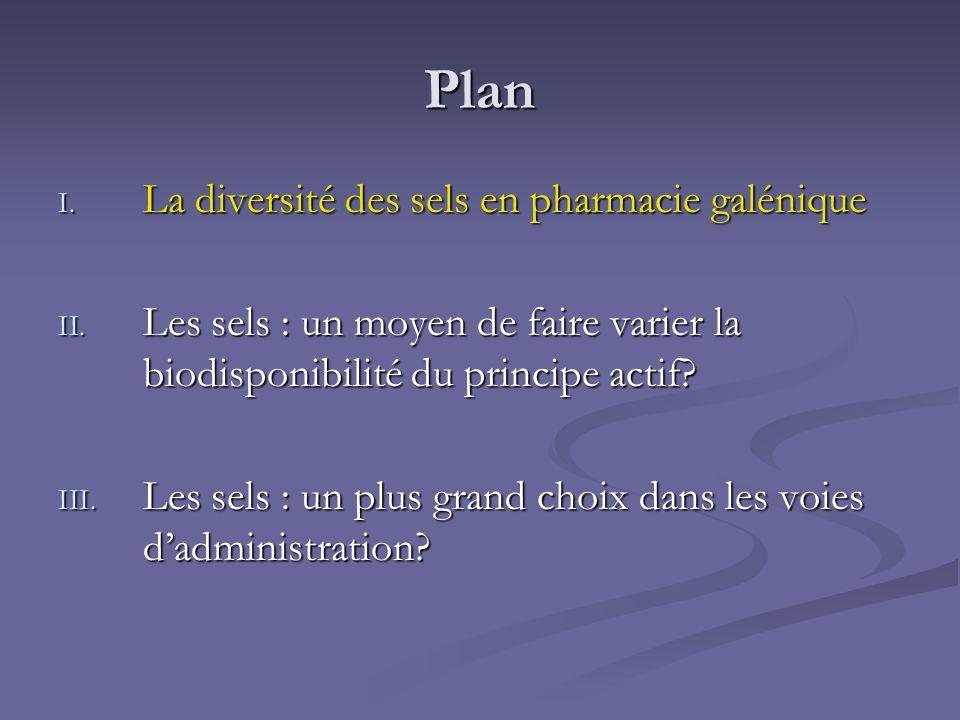 Plan La diversité des sels en pharmacie galénique