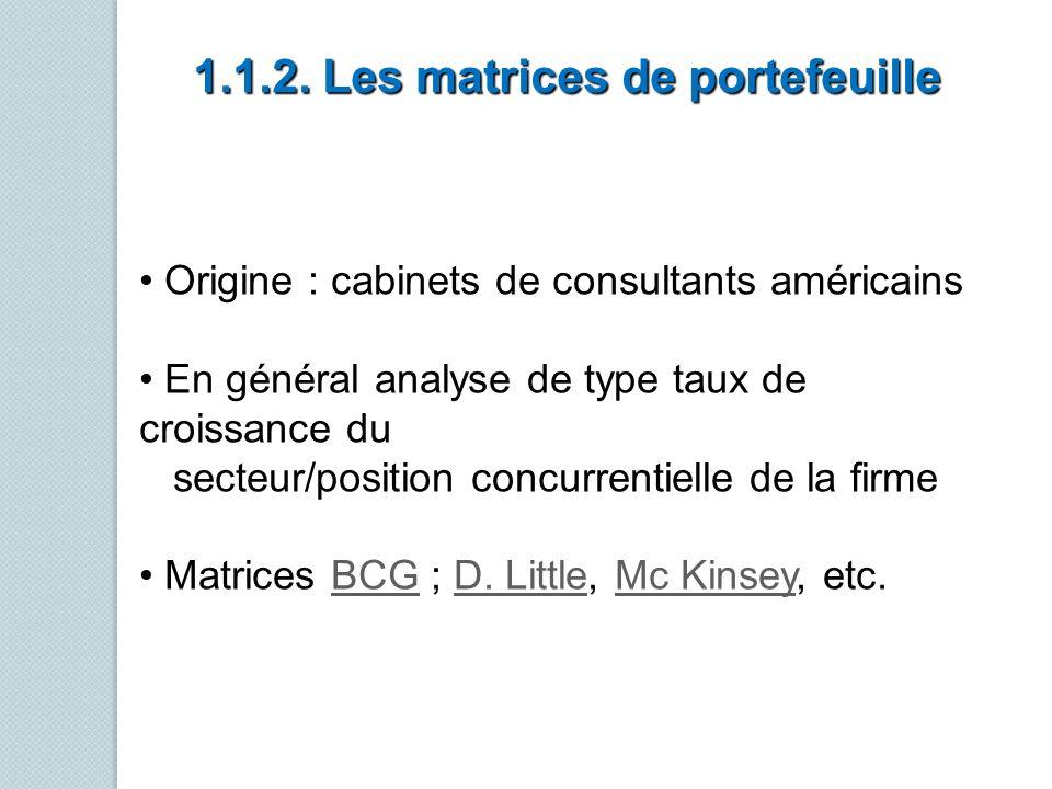 1.1.2. Les matrices de portefeuille