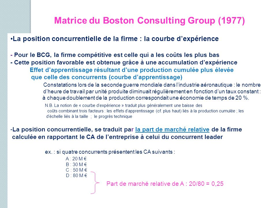 Matrice du Boston Consulting Group (1977)