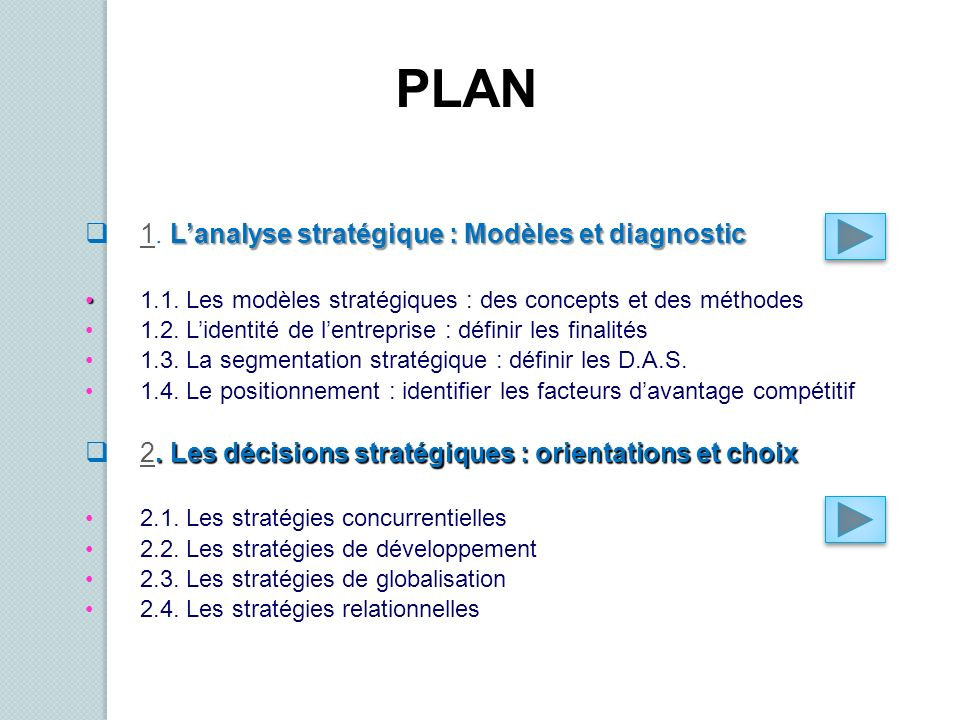 PLAN 1. L'analyse stratégique : Modèles et diagnostic