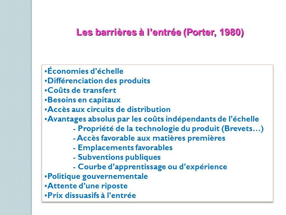 Les barrières à l'entrée (Porter, 1980)