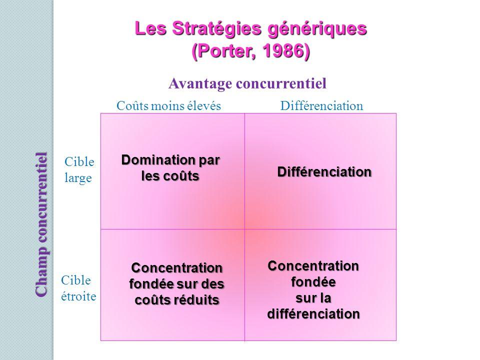 Les Stratégies génériques sur la différenciation