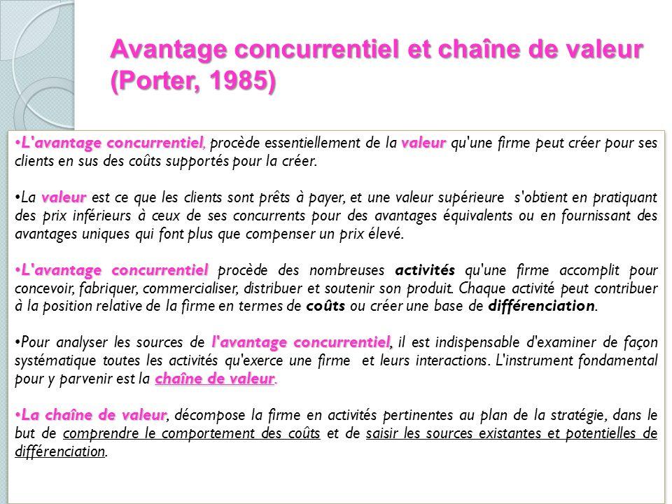 Avantage concurrentiel et chaîne de valeur (Porter, 1985)