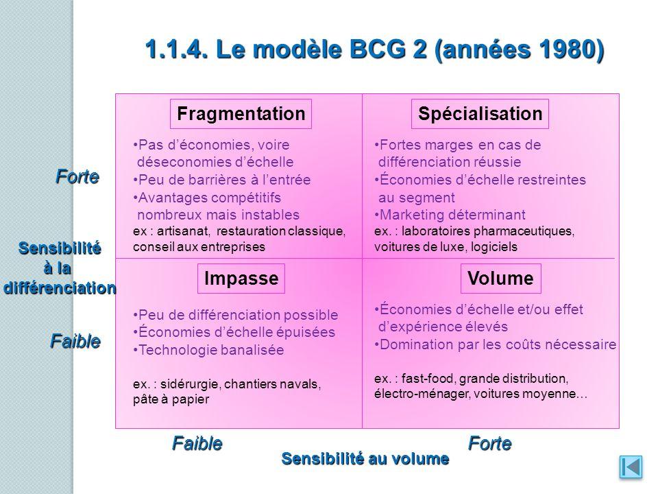 1.1.4. Le modèle BCG 2 (années 1980) Fragmentation Spécialisation