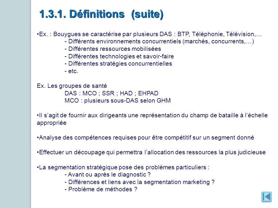 1.3.1. Définitions (suite) Ex. : Bouygues se caractérise par plusieurs DAS : BTP, Téléphonie, Télévision,…