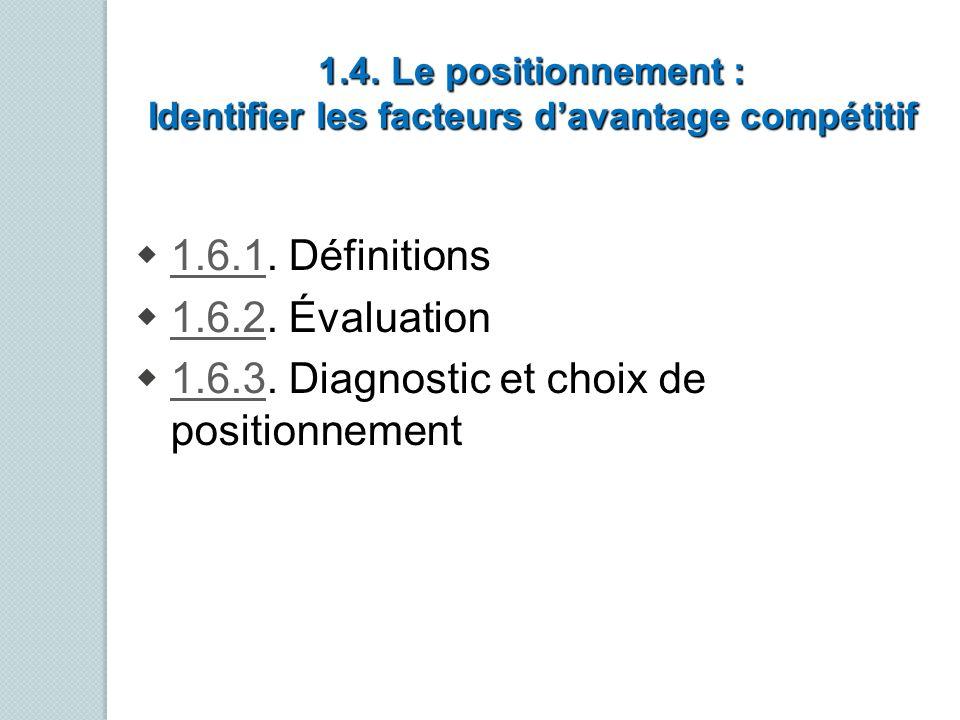 Identifier les facteurs d'avantage compétitif