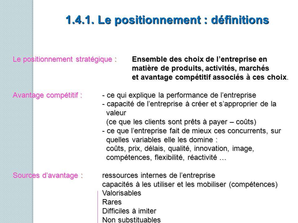 1.4.1. Le positionnement : définitions