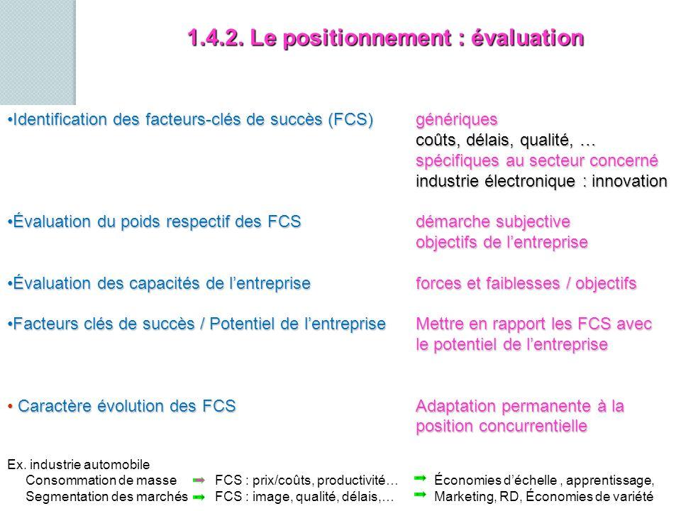 1.4.2. Le positionnement : évaluation