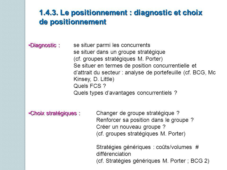 1.4.3. Le positionnement : diagnostic et choix de positionnement