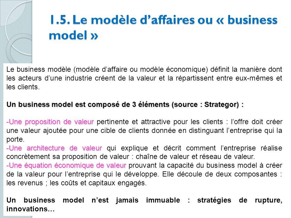 1.5. Le modèle d'affaires ou « business model »