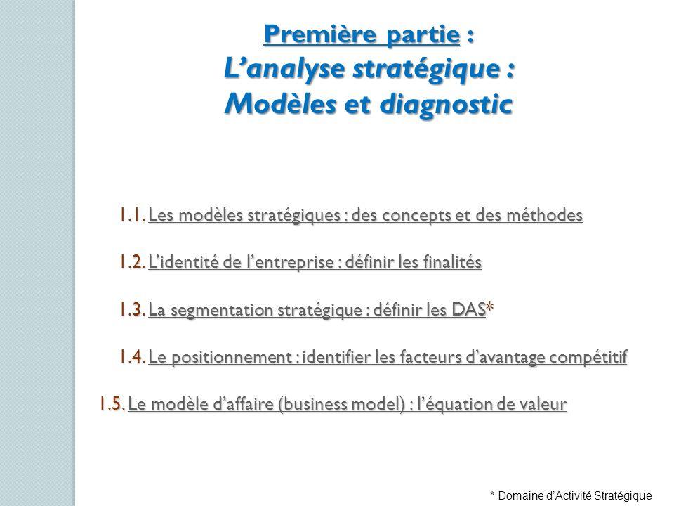 Première partie : L'analyse stratégique : Modèles et diagnostic
