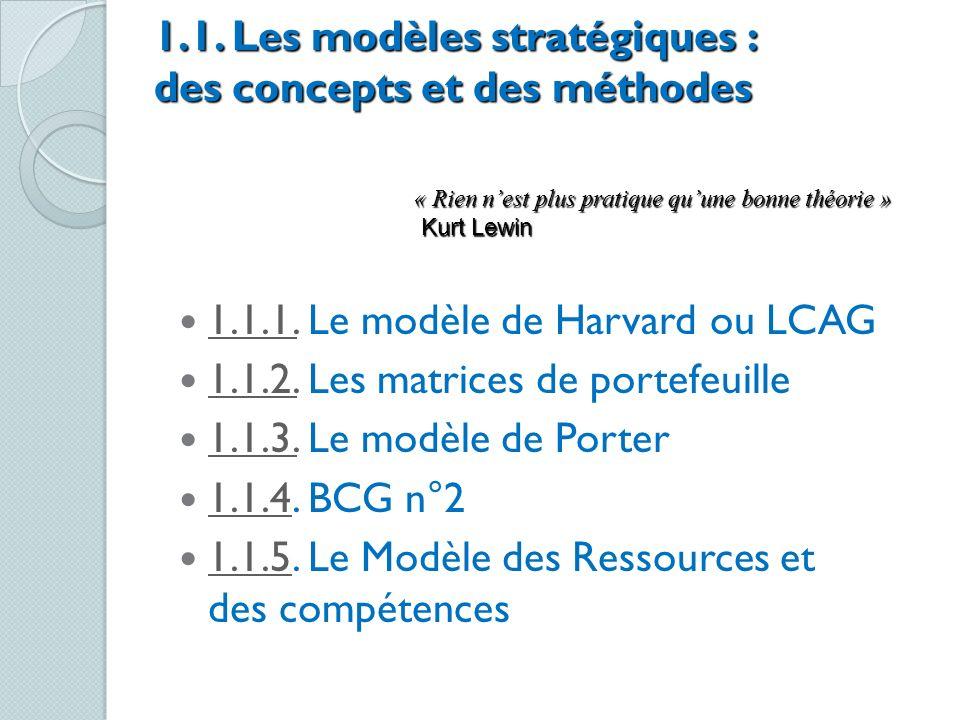 1.1. Les modèles stratégiques : des concepts et des méthodes