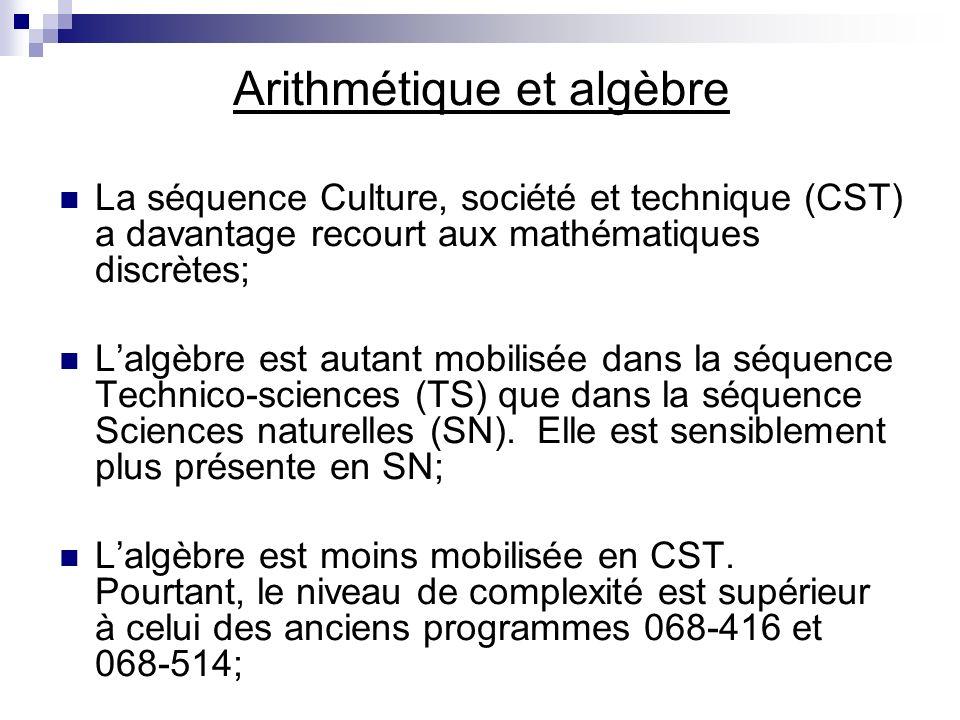 Arithmétique et algèbre