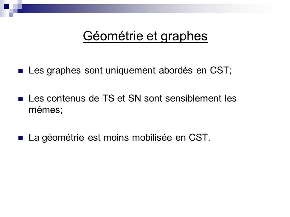 Géométrie et graphes Les graphes sont uniquement abordés en CST;