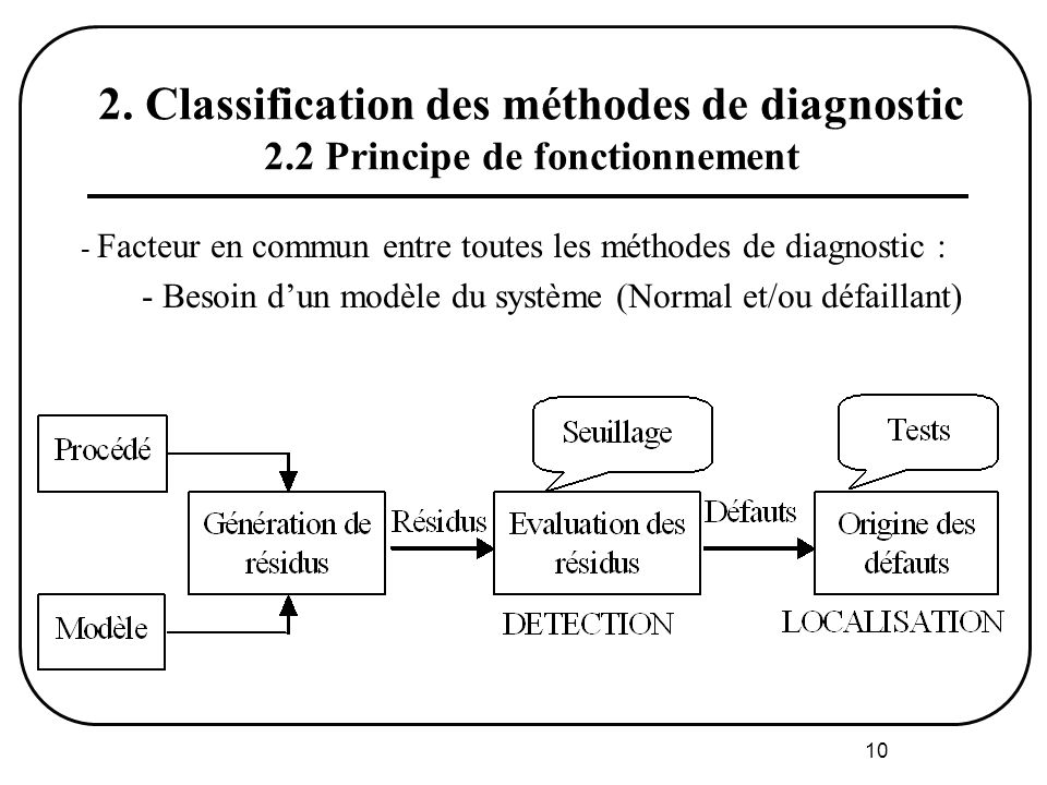 2. Classification des méthodes de diagnostic 2