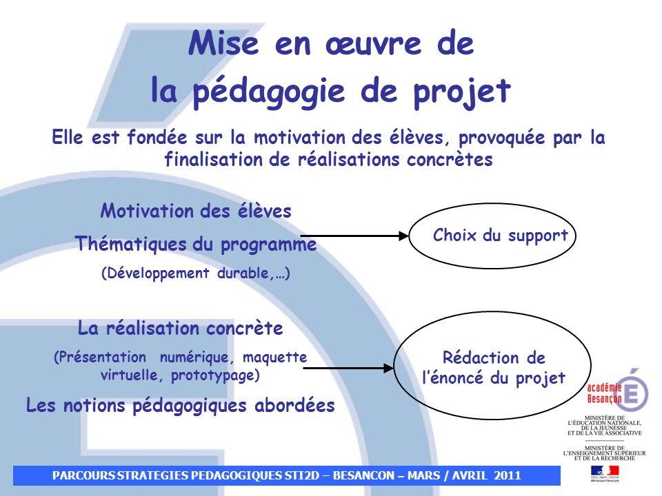 Mise en œuvre de la pédagogie de projet