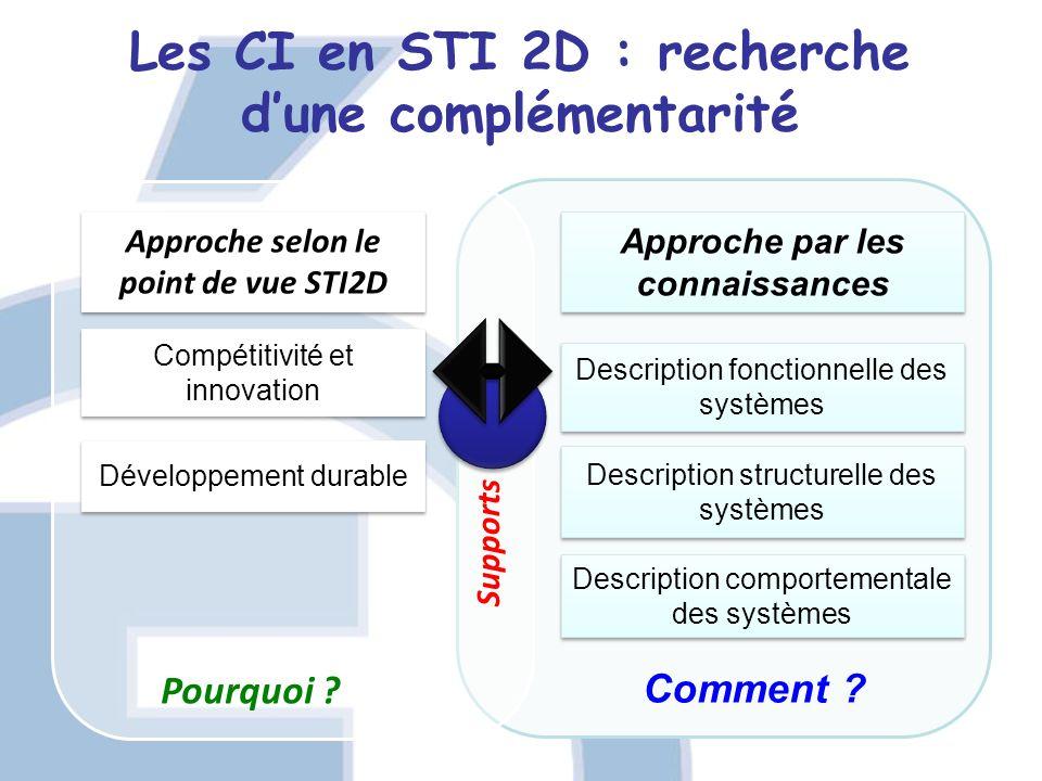 Les CI en STI 2D : recherche d'une complémentarité