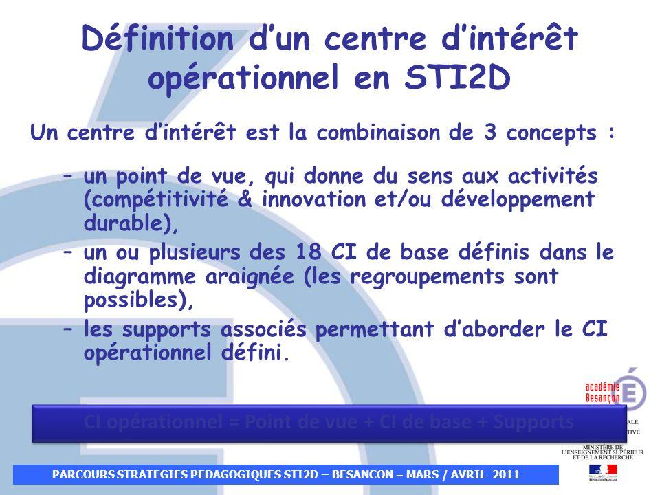 Définition d'un centre d'intérêt opérationnel en STI2D