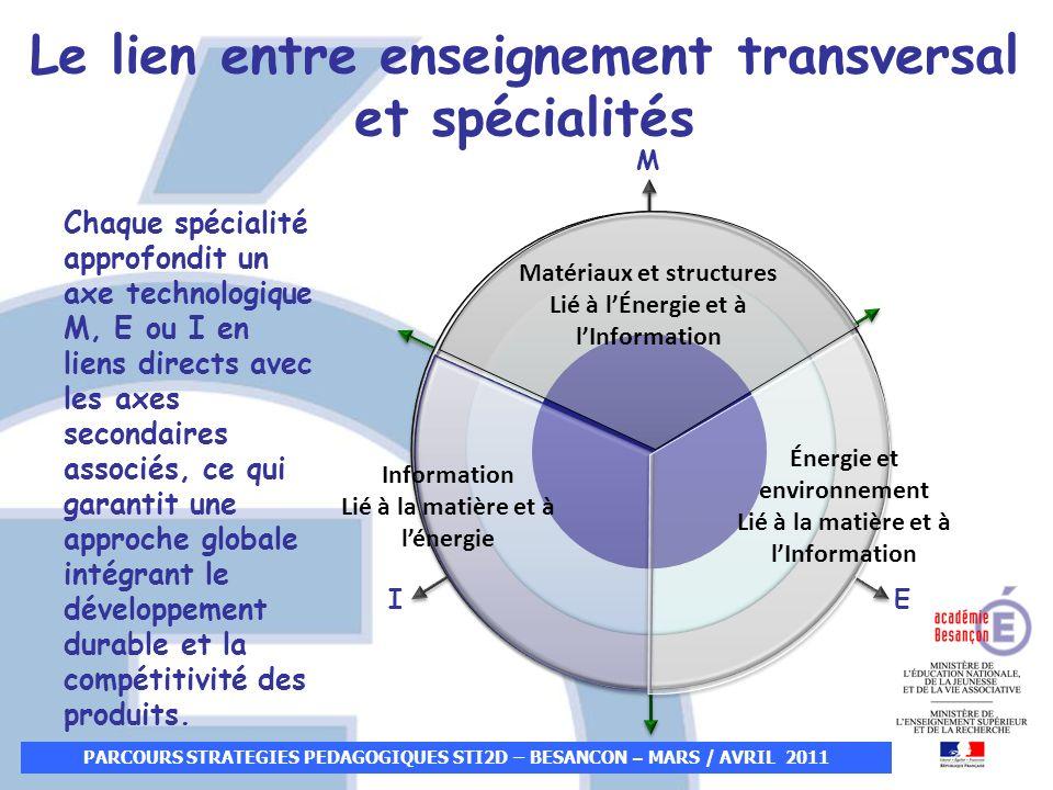 Le lien entre enseignement transversal et spécialités