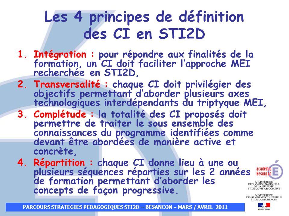 Les 4 principes de définition des CI en STI2D