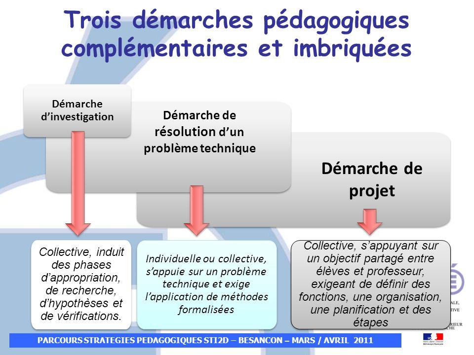 Trois démarches pédagogiques complémentaires et imbriquées