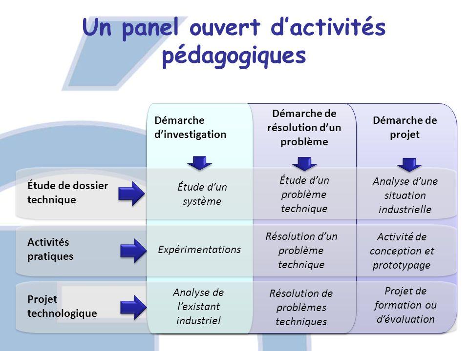 Un panel ouvert d'activités pédagogiques