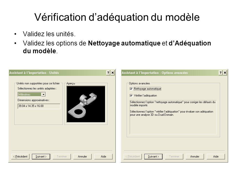 Vérification d'adéquation du modèle