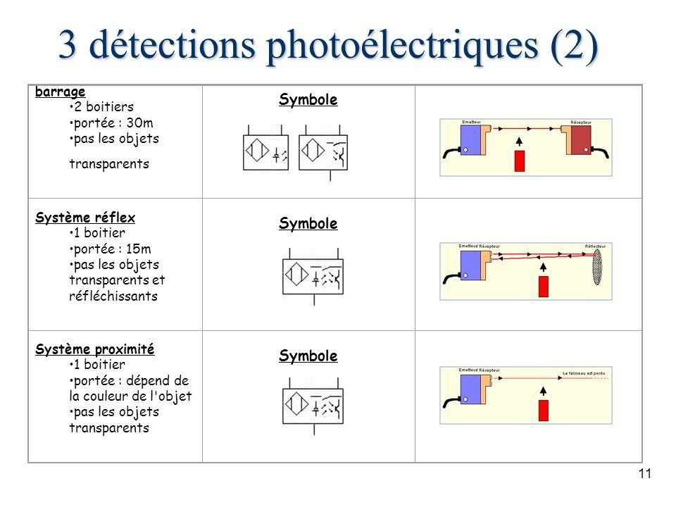 3 détections photoélectriques (2)