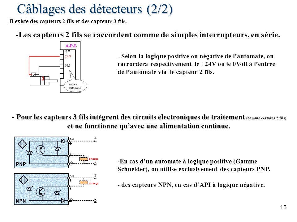 Câblages des détecteurs (2/2)