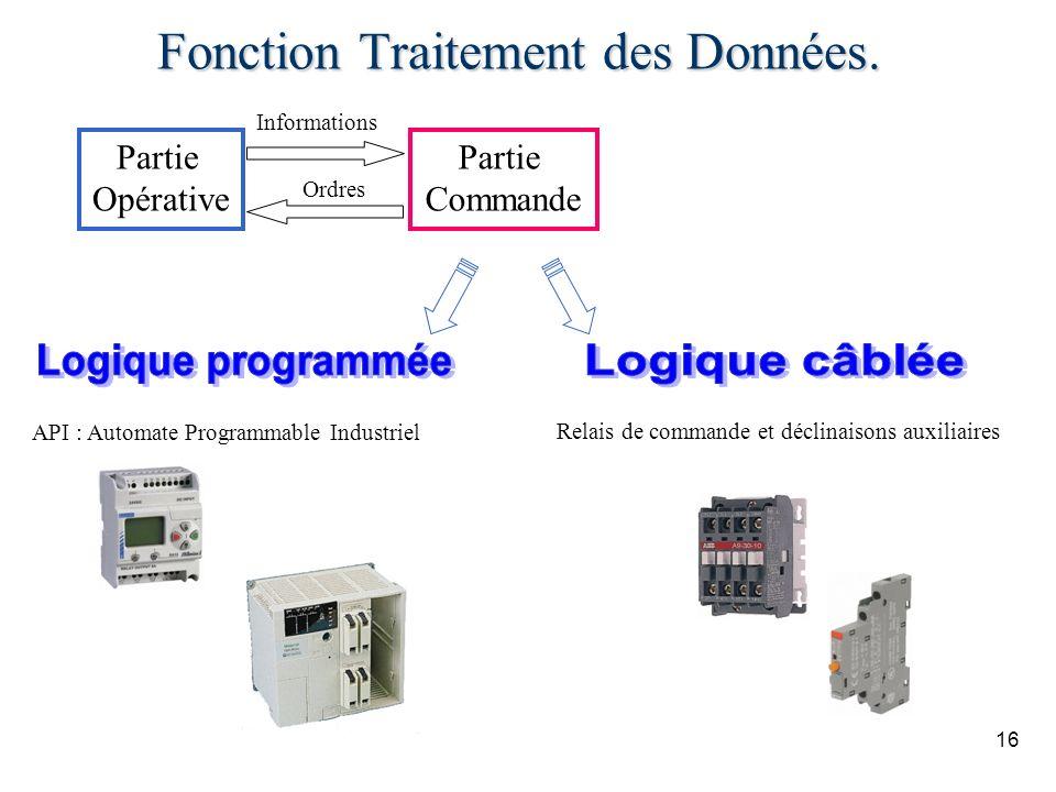 Fonction Traitement des Données.